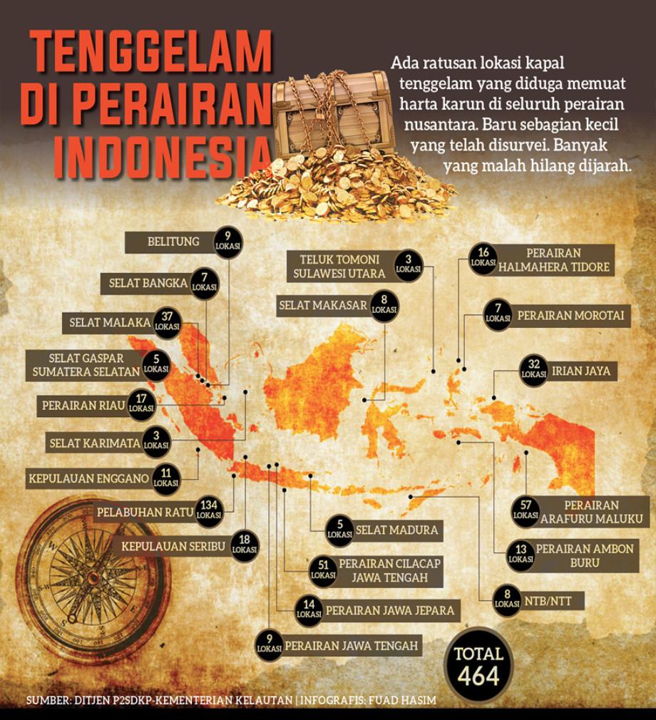 Hasil gambar untuk harta karun diPerairan Pulau Bangka dan Belitung